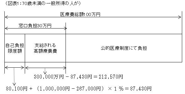 column_20141201_01