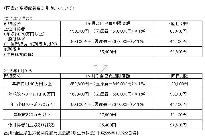 column_20141201_02